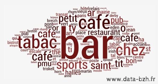 Nuage de mots des noms de bars et pubs en Bretagne