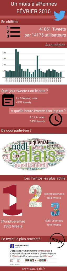 Infographie-mois-a-rennes-fevrier-2016
