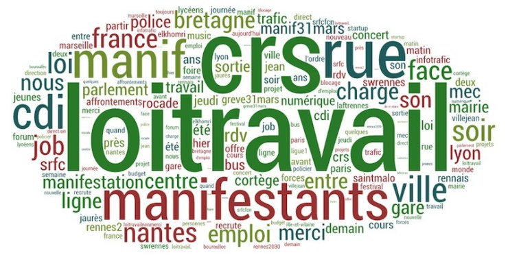 Nuage de mots de #Rennes sur Twitter en mars 2016