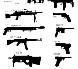 Gun Silhouettes Vector Graphics