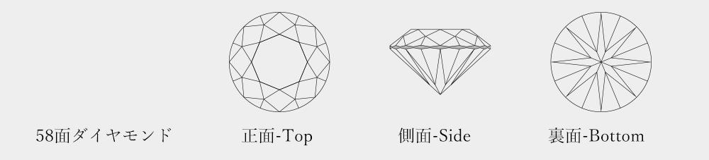 58面カットダイヤモンド