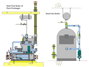 Types of boilers: an essential and prehensive guide for