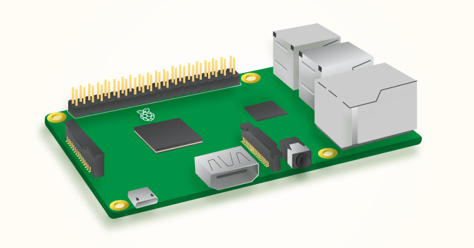 Raspberry Pi Headless