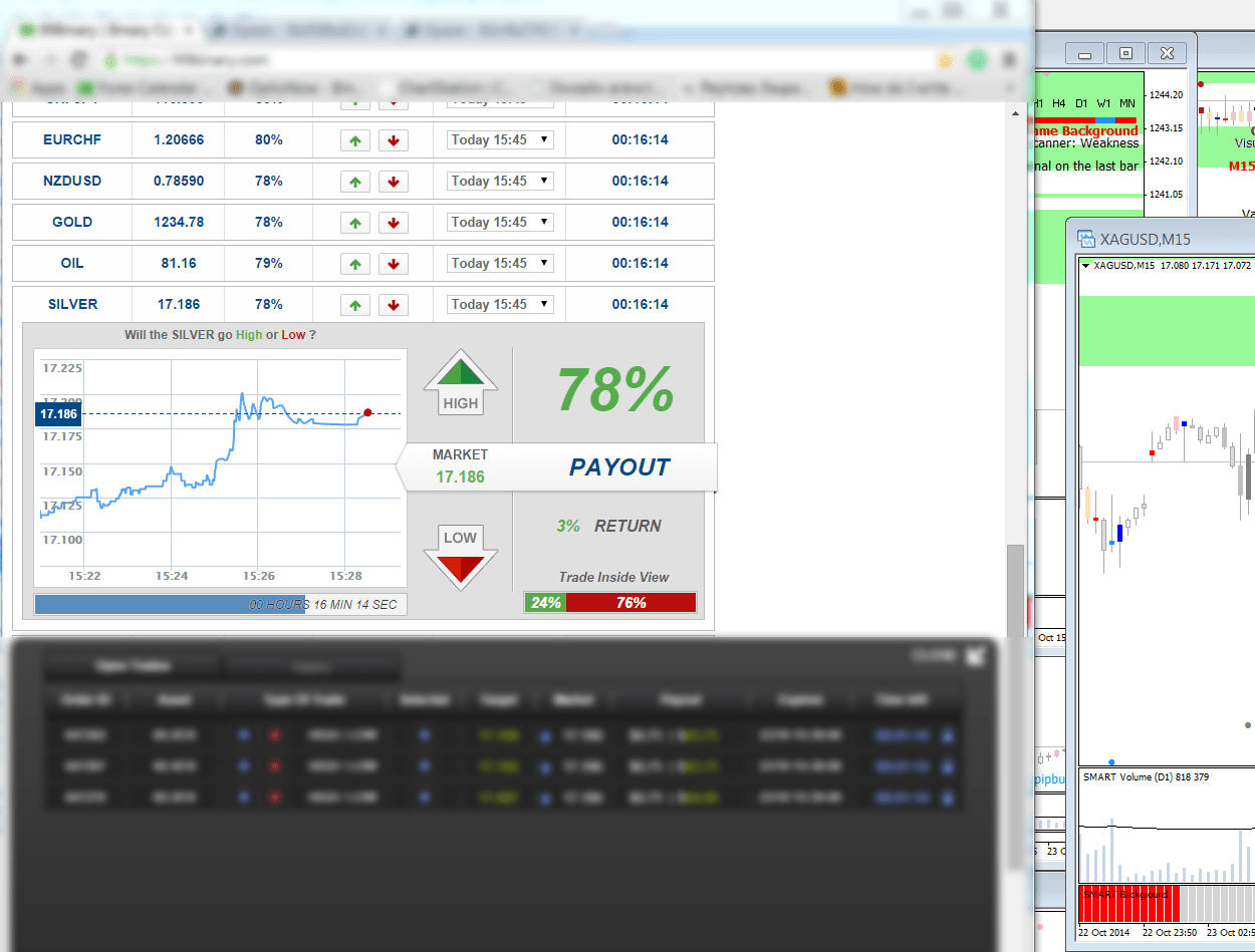 Binary option analysis tools