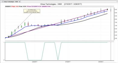 Blog-HIMX2-3-30-17-1024x550