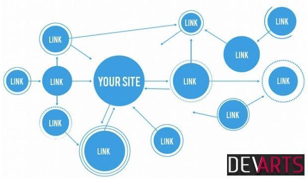 hide extend links - Прячем внешние ссылки — обзор способов сокрытия ссылок на другие сайты