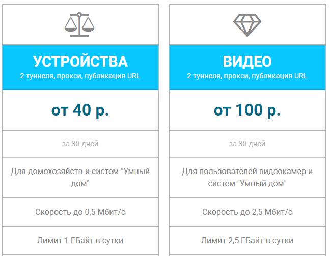 vpnki price - VPNKI — удаленный доступ к компьютеру через VPN туннель по смешной цене
