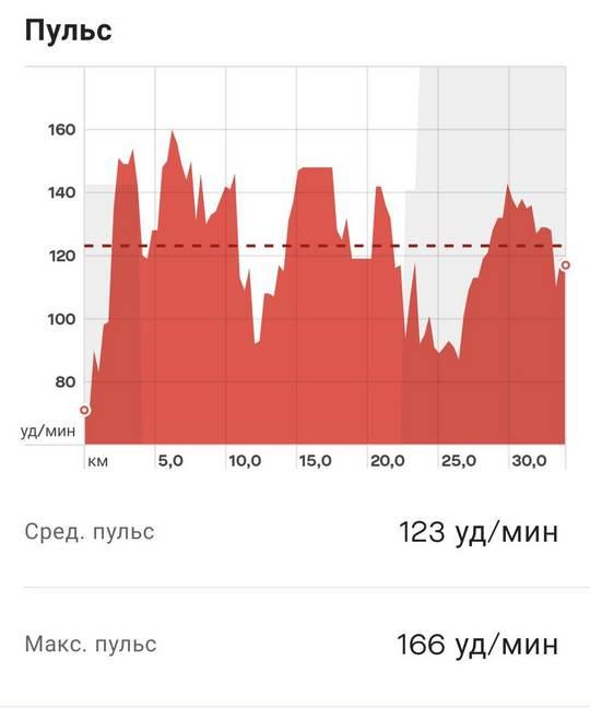 amazfit bicycle for mi band to strava detail 4 - Три способа связать Xiaomi Mi Smart Band с приложением Strava на примере велосипеда