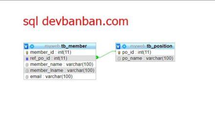 devbanban.com