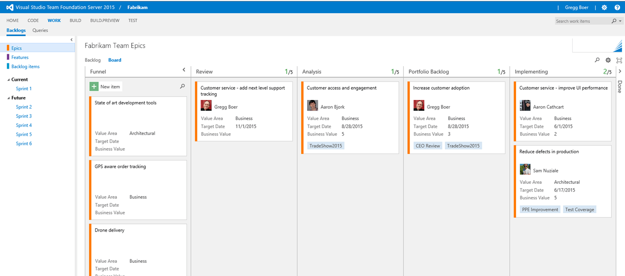 Scaled Agile Framework Visual Studio Online Process