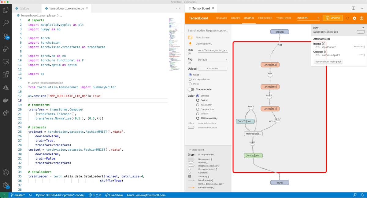 TensorBoard open on a webview in VS Code.
