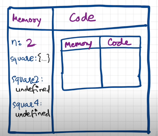 memory execution phase in js