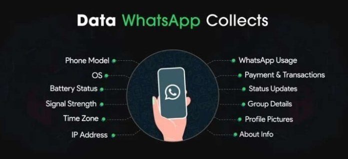 WhatsApp privacy issue