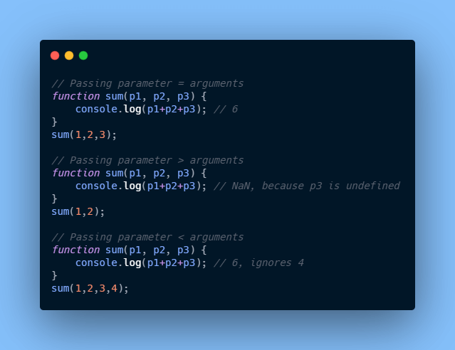 Parameters and Arguments in JavaScript