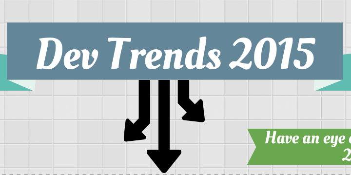 3 Areas You Should Definitely Have an Eye on in 2015 as a Software Developer