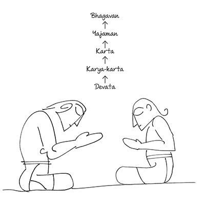 Karta Versus Yajaman Devdutt