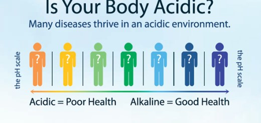 These signs prove that your body is too acidic
