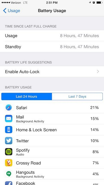 Identify apps which drain your battery