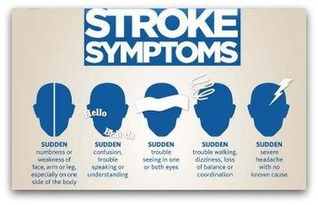 A basic understanding of stroke