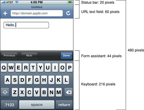 Form metrics when the keyboard is displayed