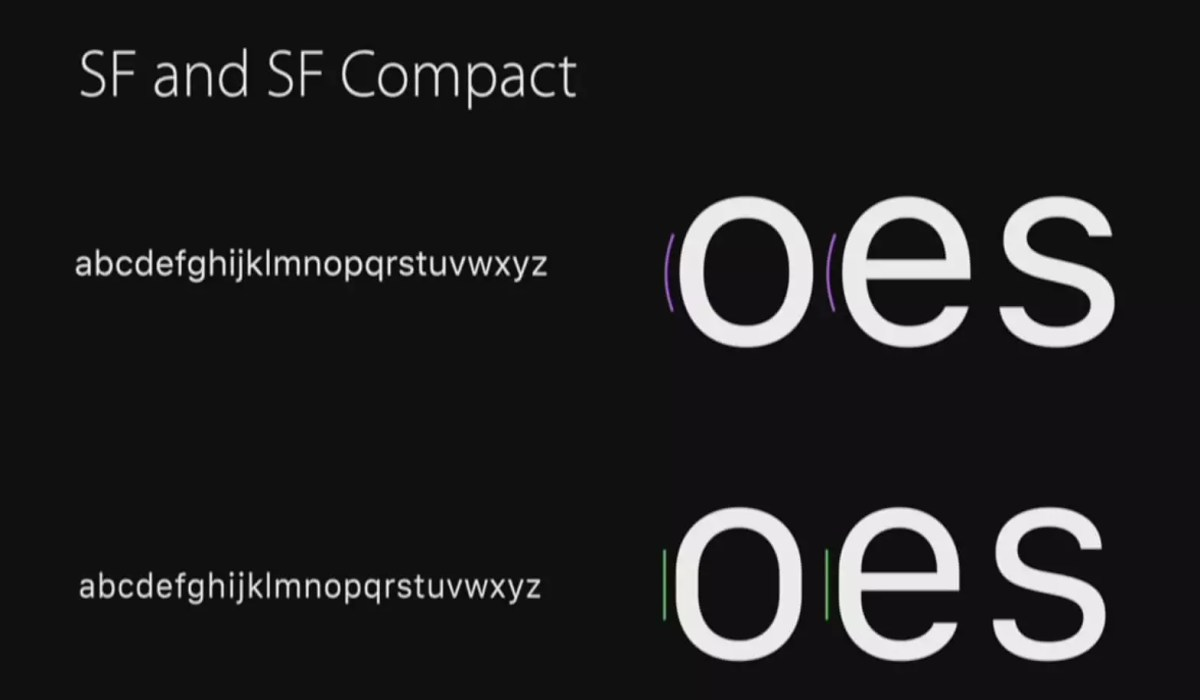 type of san francisco font