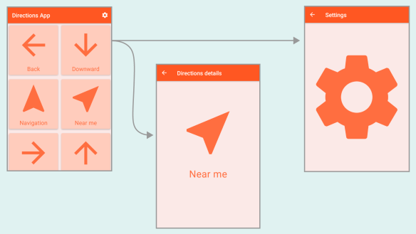 Working with navigation android | Architecture Components