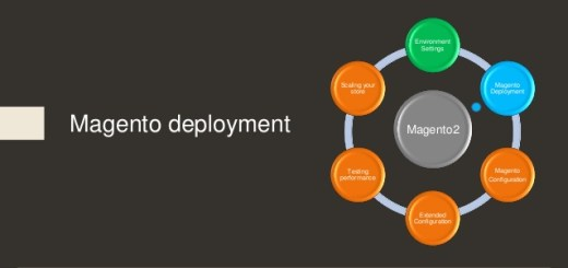 magento from local to server