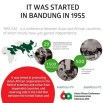 IT WAS STARTED IN BANDUNG IN 1955