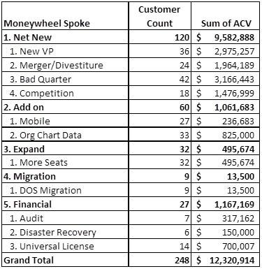 Money Wheel Example