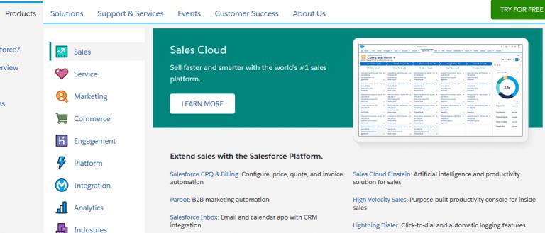 salesforce product portfoilio