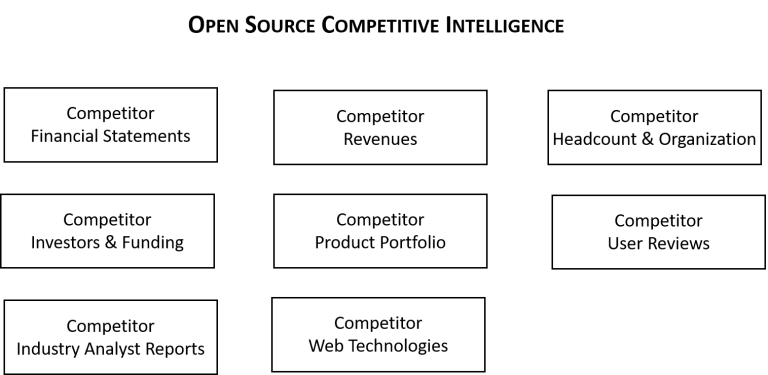 product-manager-competitive-intelligence-sources