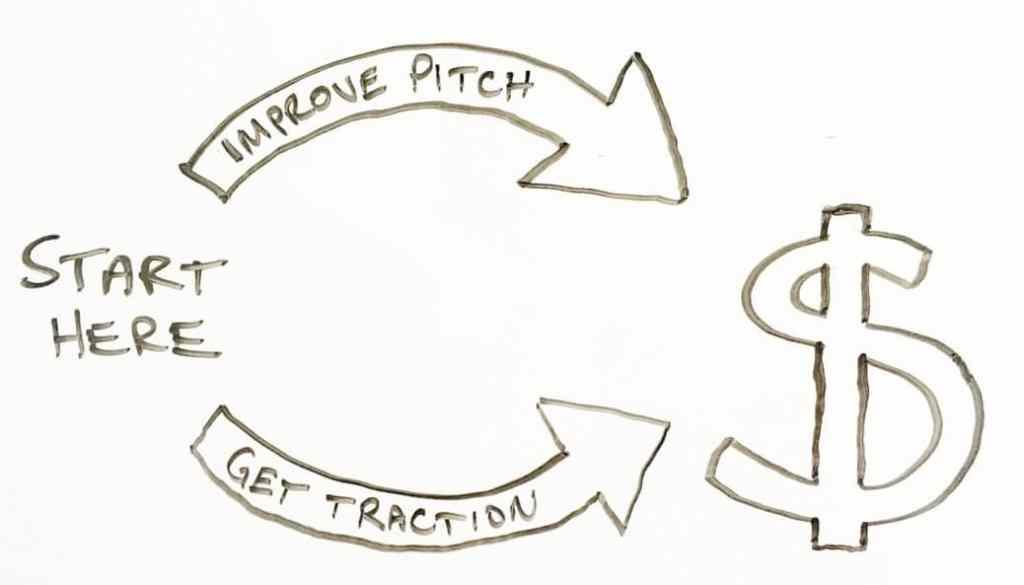 pitch deck process