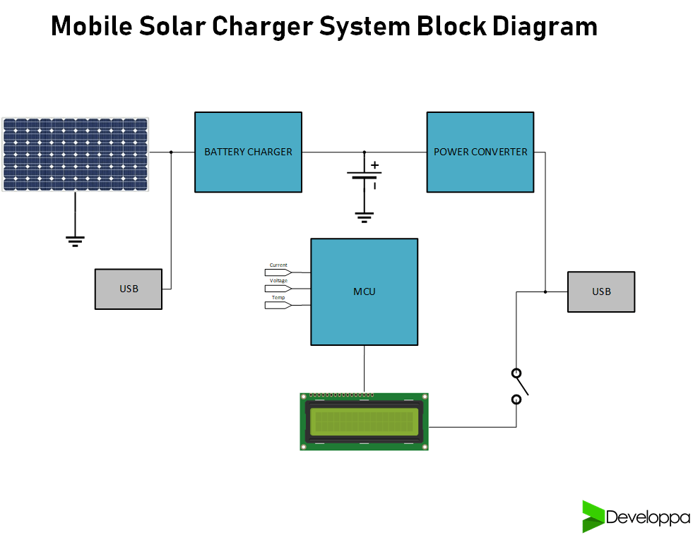 solar_sys_diagram