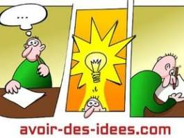 La technique de créativité la plus utilisée en brainstorming par Alex Osborn consiste en 3 étapes pour faire émerger des idées