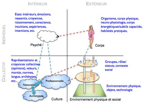 wpid-quadrants-femme1-2014-04-16-20-55.png
