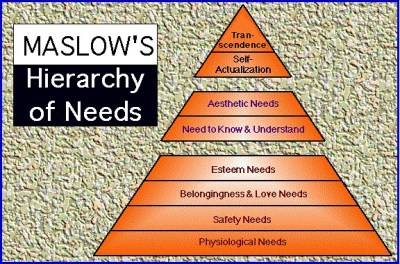 Pyramide-Maslow-besoins