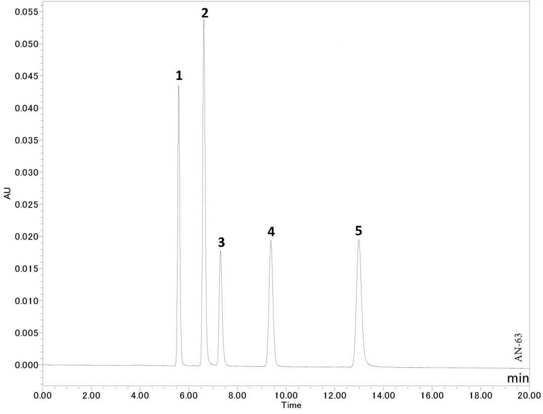 Analysis of Nucleobases using HPLC-UV