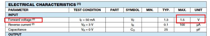 Caractéristiques électriques diode optocoupleur 4n25