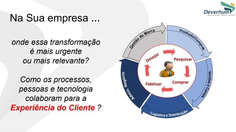 Indústria 4.0 – O que orienta a Digitalização ?