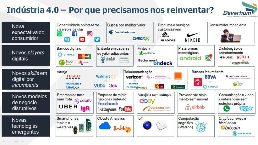 Indústria 4.0 – Por que precisamos nos reinventar?