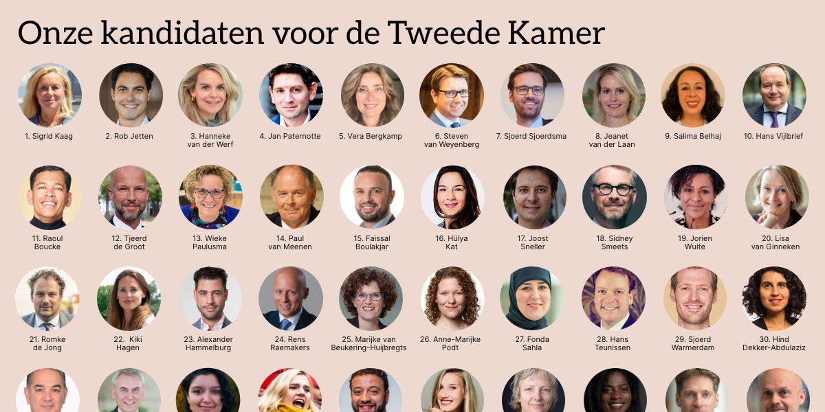 Advieslijst kandidaten D66 gepresenteerd