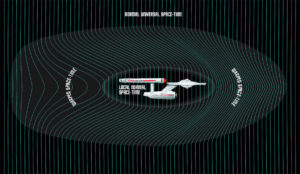 Distorção do espaço que ocorre na viajem em velocidade de dobra