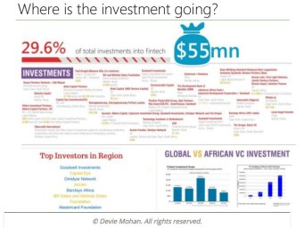where-is-the-investment-going