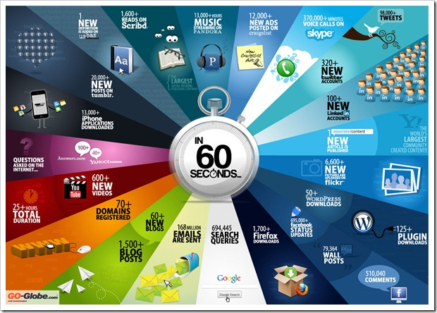 60seconds_internet