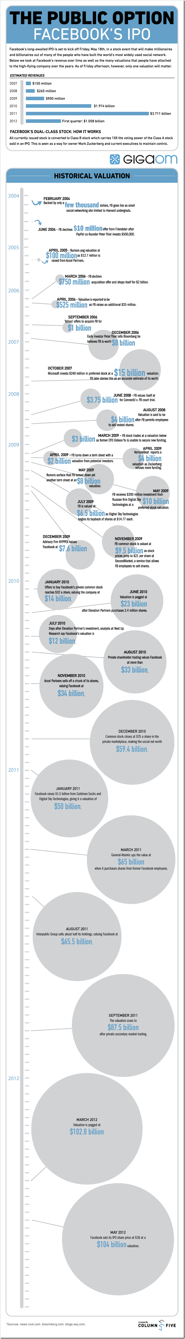 facebook_ipo_infographic
