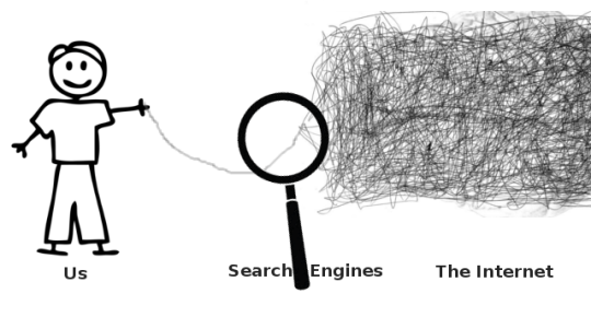 SearchEngines and Us