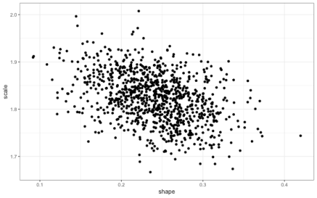 plot of chunk mvn