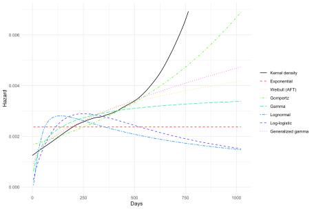 plot of chunk reg_plot