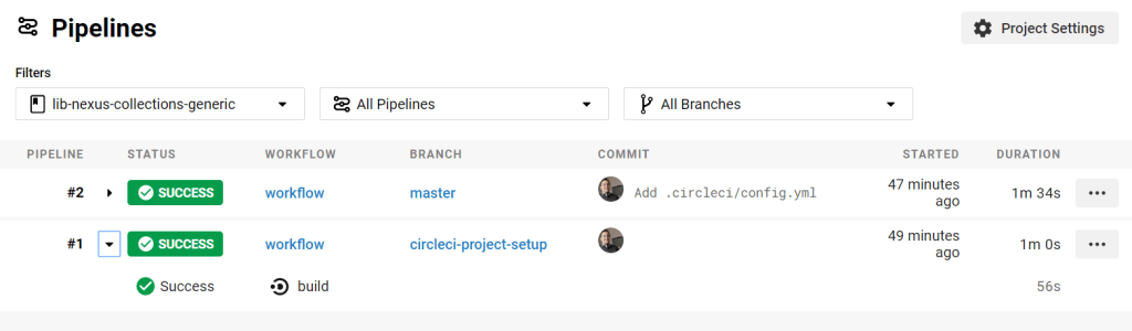 CircleCI Successful Pipelines