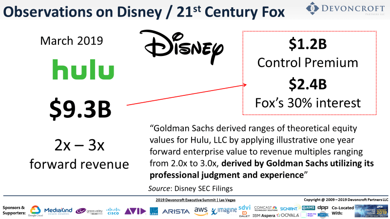 Analysis of Hulu Valuation